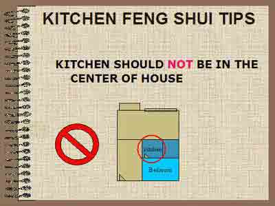 Kitchen feng shui tips kitchen arrangement and placement for House of fengshui