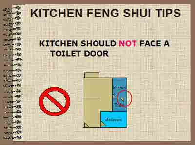 Kitchen feng shui tips kitchen arrangement and placement - Feng shui wealth direction ...