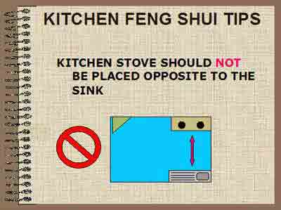 Kitchen feng shui tips kitchen arrangement and placement - Plants in kitchen feng shui ...